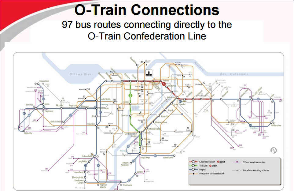 June 7, 2016 O-Train Connections